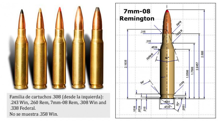 El calibre 7mm–08 Remington